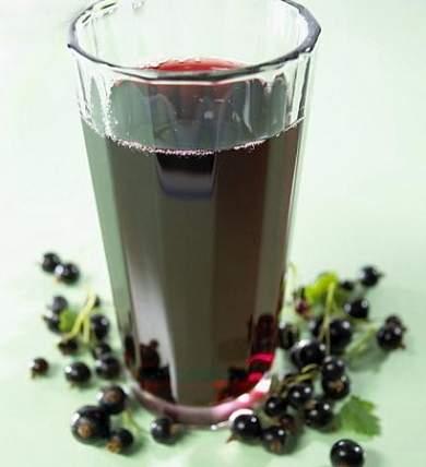 сок из черной смородины рецепт